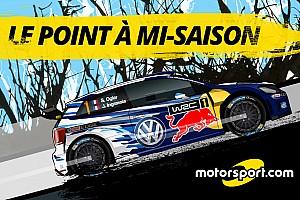 WRC Top List