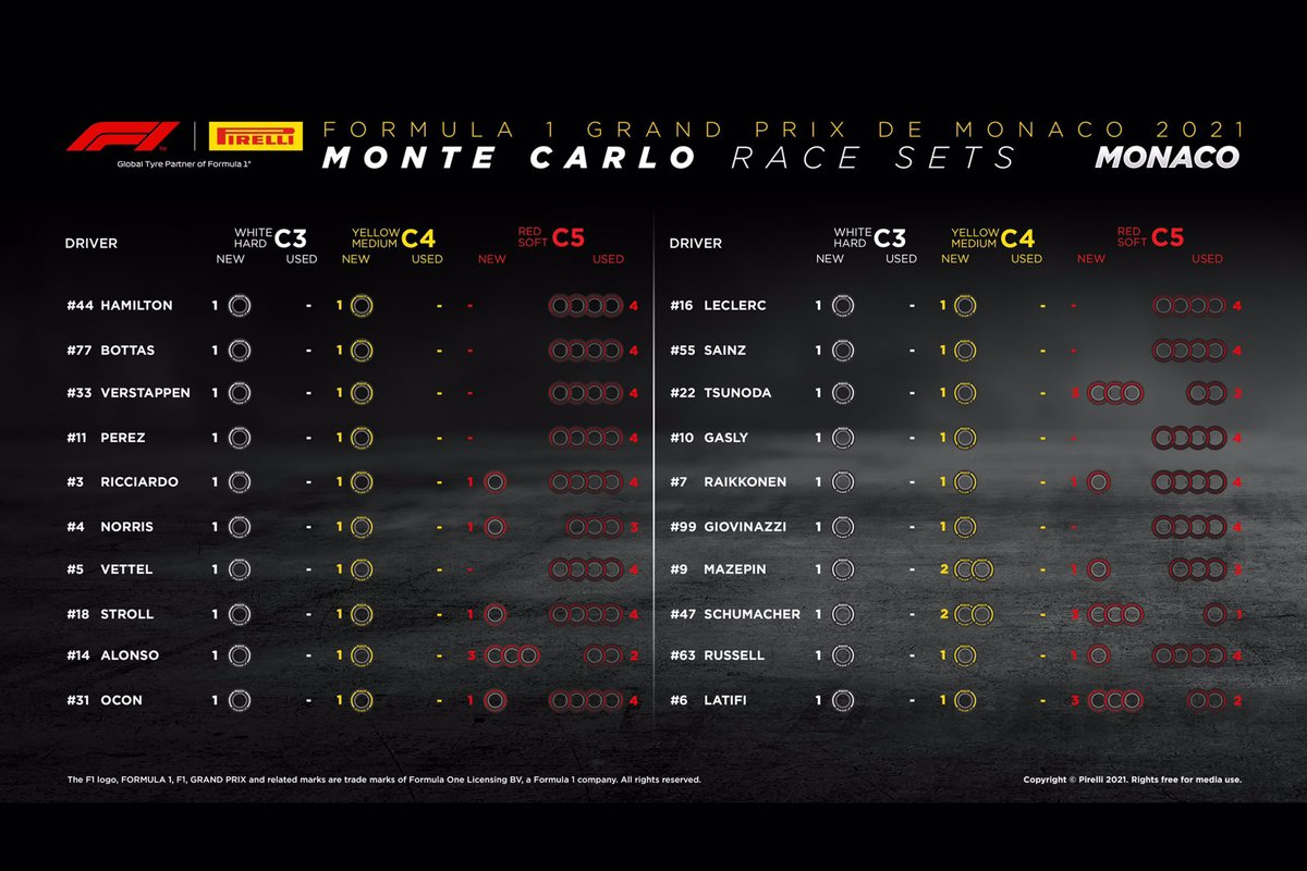 Juegos disponibles para el GP de Mónaco 2021 de F1
