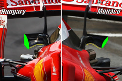 Ferrari SF16-H rear wing detail