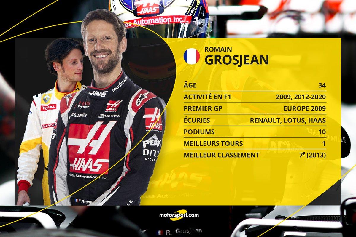 Romain Grosjean quitte l'équipe Haas et peut-être la F1