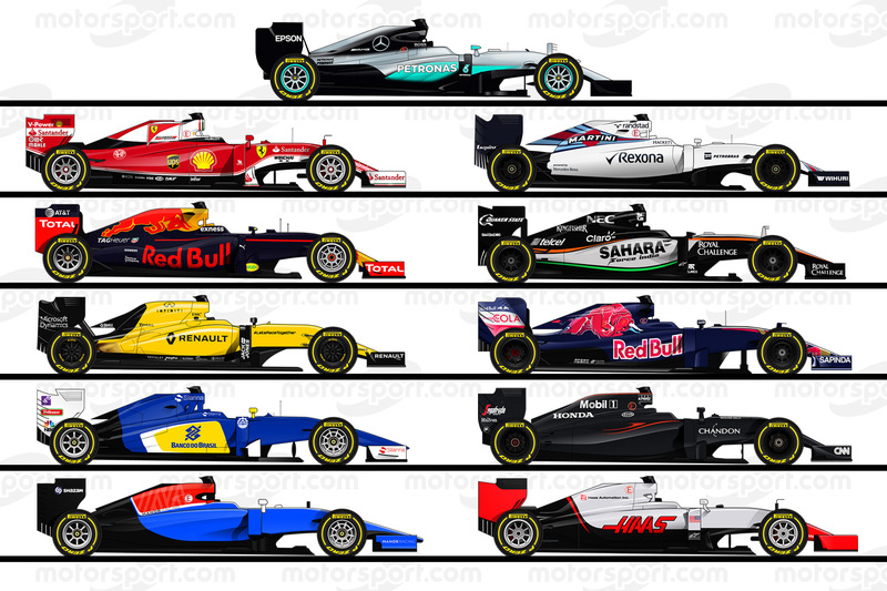 Series Information and Rules F1-2016-f1-car-illustrations-2016-f1-2016-cars