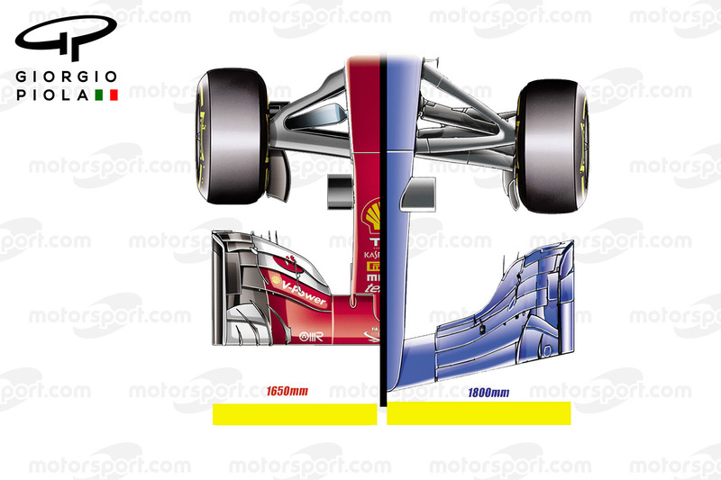 Lovely 2016/2017 Front Wings Comparison