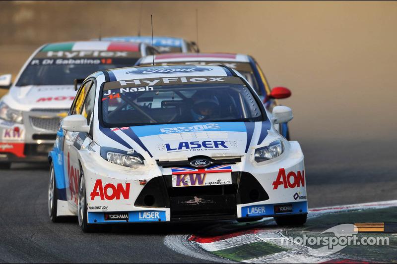 Team Aon Monza event summary