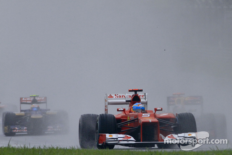 Ferrari hopes the odds are in their favor at Chinese GP