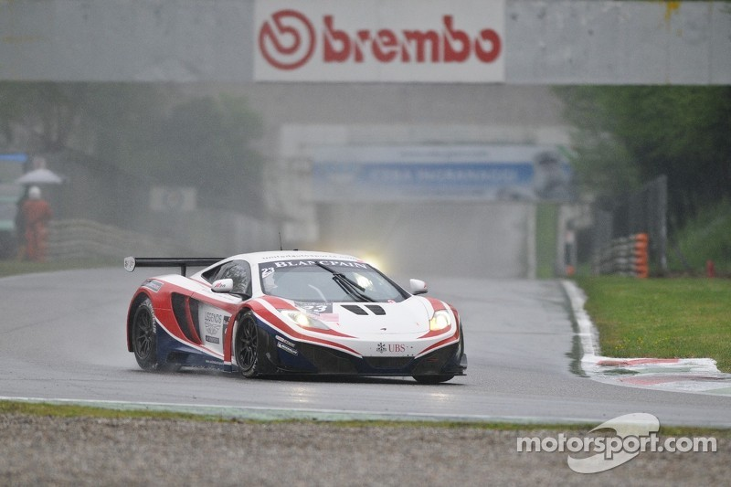 United Autosports Monza race report