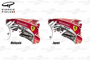 Técnica: bandeja divisora del Ferrari SF16-H en Austin