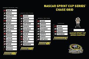 NASCAR Sprint Cup Noticias de última hora Los cuatro en pos del título de la Copa Sprint