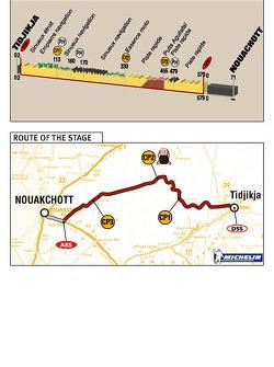 Stage 15: 2004-01-16, Tidjikja to Nouakchott