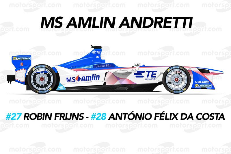 MS Amlin Andretti