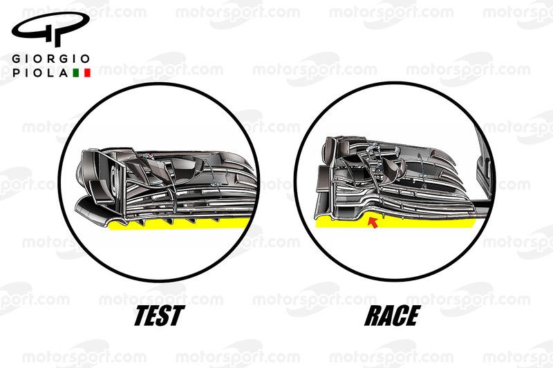 McLaren MP4-31: Frontlfügel, Vergleich 2017 Konzept vs. 2016