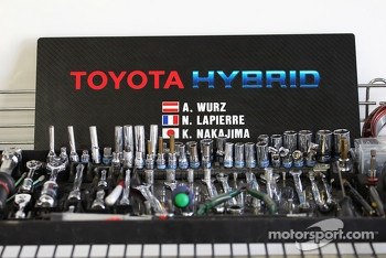 Toyota Racing tools