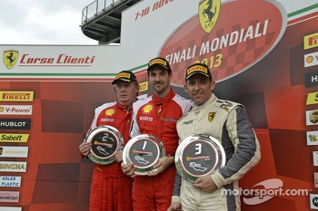 North America Coppa Shell podium race 1
