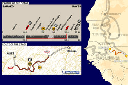 Stage 13: 2005-01-13, Bamako to Kayes