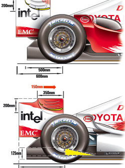 Detailed drawing of the 2005 rear wing regulation