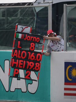 Toyota team member shows pitboard to Jarno Trulli