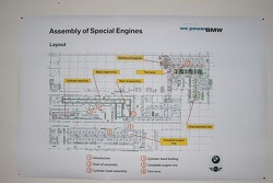 Munich BMW plant assembly diagram