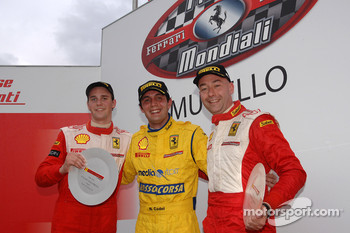 Trofeo Pirelli: the podium
