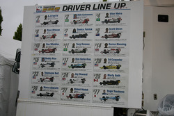 List of drivers competing in the Indy Japan 300