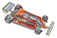 Formula 1 Foto - La Ferrari 312T4 di Gilles Villeneuve