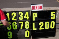 Scott Dixon's pit board