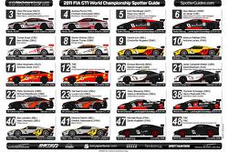 2011 FIA GT Spotter Guide