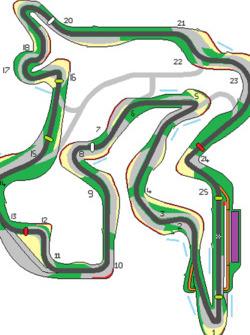 5.86km future concept track i designed for f1