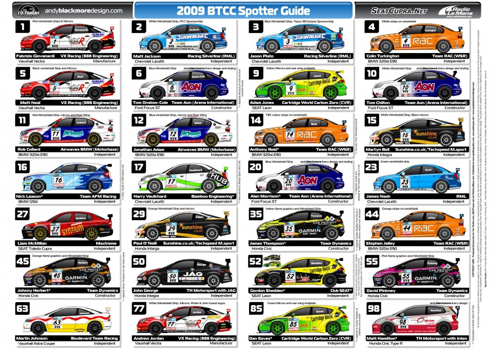 2009 BTCC Spotter Guide