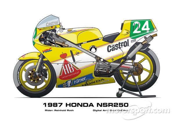 Honda NSR250 - 1987 Reinhold Roth