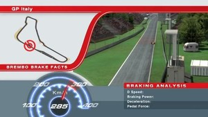 Brembo Brake Facts - Italy