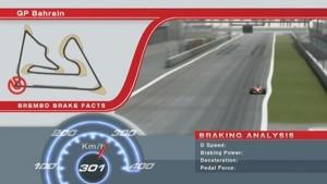 Brembo Brake Facts - Round 4 - Bahrain 2012