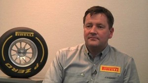 F1 Pirelli 2012 - Bahrain - Paul Hembery Interview