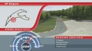Brembo Brake Facts - Round 12 - Belgium 2012