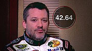 60 Seconds: Tony Stewart