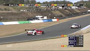 2014 SUPER GT Round 8 Twin Ring Motegi (Translated Commentary)