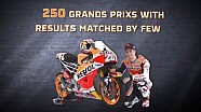 Dani Pedrosa set for 250th Grand Prix appearance in Italy