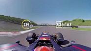 Fórmula 1 Vídeos