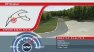 Brembo Brake Facts - Belgium