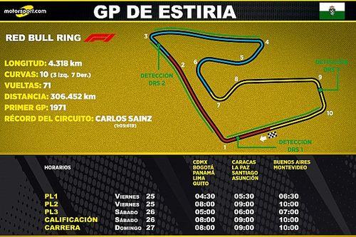 Horarios para Latinoamérica del GP de Estiria F1