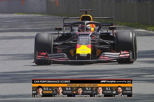 La F1 introduit de nouveaux graphiques TV
