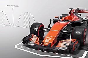 Наглядно: как работает переднее антикрыло в Формуле 1