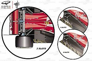 Formula 1 Analiz Formula 1 takımları, taban kurallarındaki açığı nasıl kullanıyorlar?