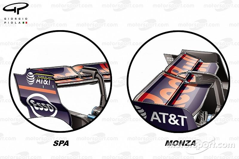 Análisis técnico: cómo afrontaron los equipos la baja carga de Monza