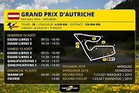 GP d'Autriche MotoGP - Programme et guide d'avant-course