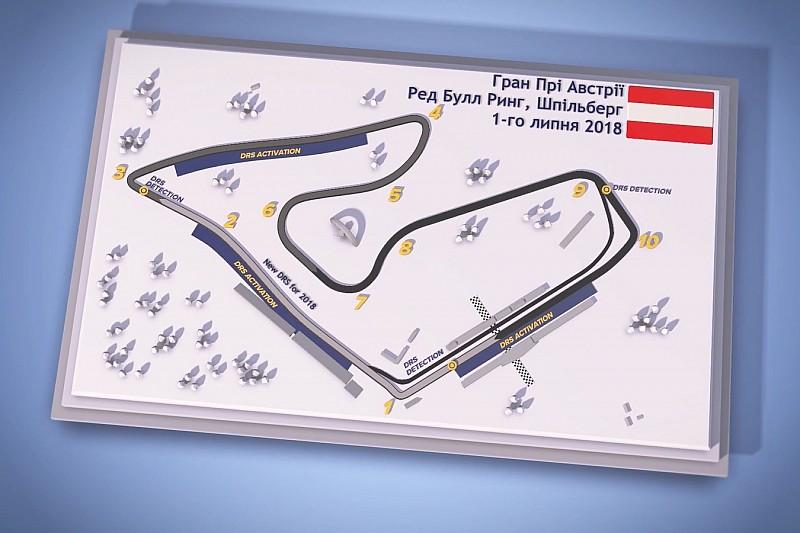 Гран Прі Австрії: Путівник треком Ред Булл Ринг