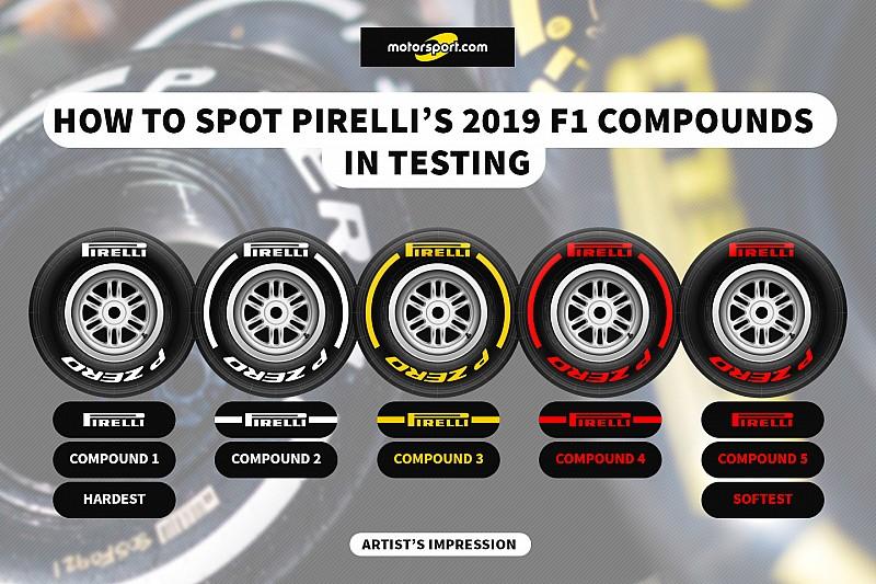 Pirelli, Barcelona testlerinde kullanılacak lastik hamurlarını isimlendirdi