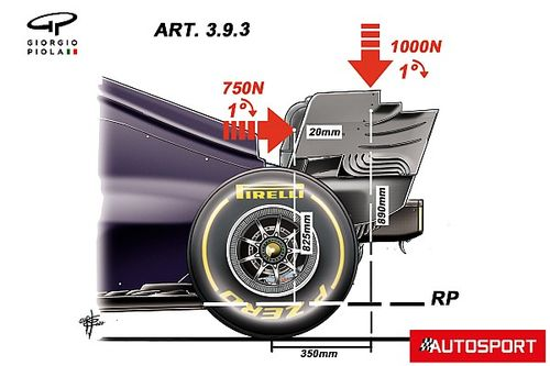 F1's flexi-wing controversy faces end game at French GP