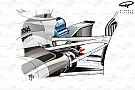Анализ: почему охлаждение стало главной проблемой Mercedes в Сочи