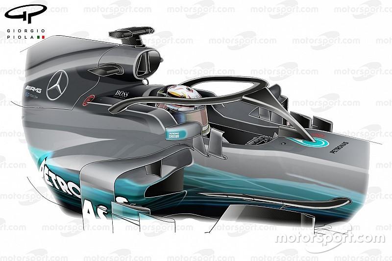 Технічний аналіз: зміни в правилах Формули 1 у 2018 році