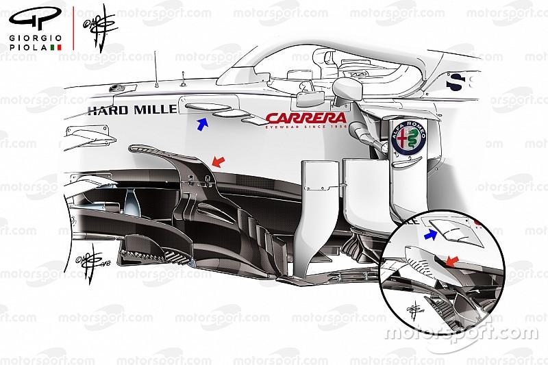 Resumen técnico F1: Cómo la unión con Alfa Romeo hizo prosperar a Sauber