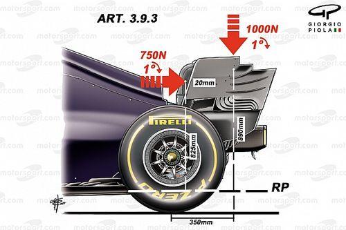 Desde este martes, pruebas más estrictas en la F1: así son